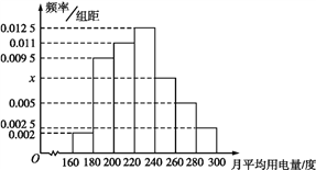 高二-数学-算法