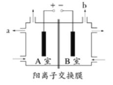 高三-化学-化学实验-化学反应原理